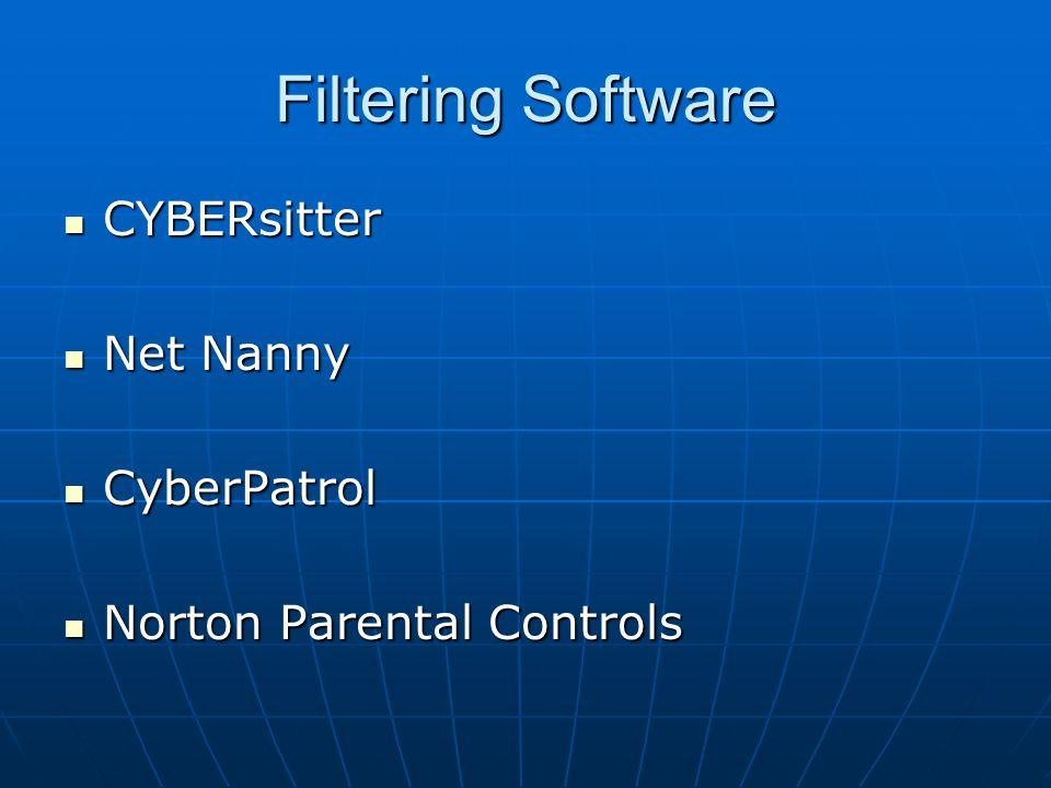 Filtering Software CYBERsitter CYBERsitter Net Nanny Net Nanny CyberPatrol CyberPatrol Norton Parental Controls Norton Parental Controls
