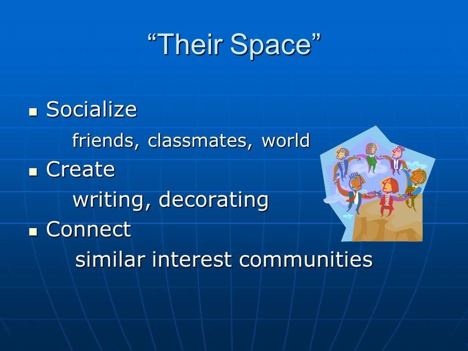 Their Space Socialize Socialize friends, classmates, world friends, classmates, world Create Create writing, decorating writing, decorating Connect Connect similar interest communities