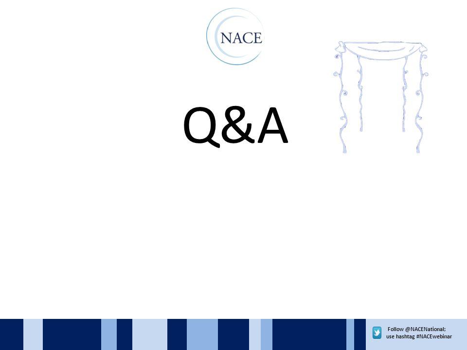 Follow @NACENational; use hashtag #NACEwebinar Q&A