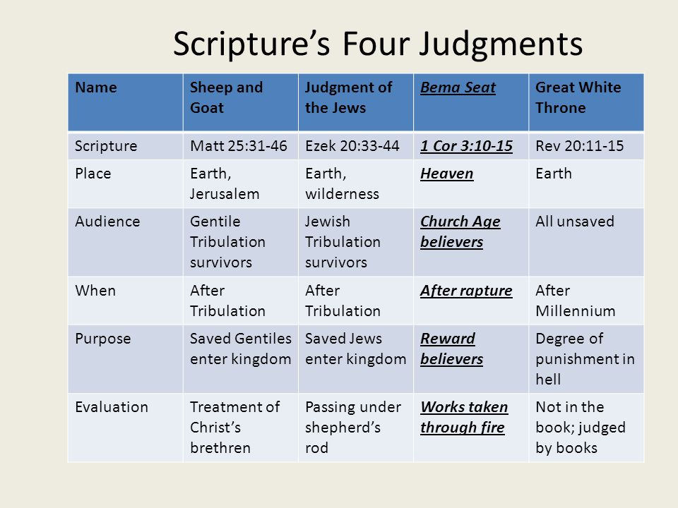 Scripture's Four Judgments NameSheep and Goat Judgment of the Jews Bema SeatGreat White Throne ScriptureMatt 25:31-46Ezek 20:33-441 Cor 3:10-15Rev 20:11-15 PlaceEarth, Jerusalem Earth, wilderness HeavenEarth AudienceGentile Tribulation survivors Jewish Tribulation survivors Church Age believers All unsaved WhenAfter Tribulation After raptureAfter Millennium PurposeSaved Gentiles enter kingdom Saved Jews enter kingdom Reward believers Degree of punishment in hell EvaluationTreatment of Christ's brethren Passing under shepherd's rod Works taken through fire Not in the book; judged by books