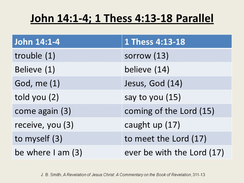 John 14:1-4; 1 Thess 4:13-18 Parallel John 14:1-41 Thess 4:13-18 trouble (1)sorrow (13) Believe (1)believe (14) God, me (1)Jesus, God (14) told you (2)say to you (15) come again (3)coming of the Lord (15) receive, you (3)caught up (17) to myself (3)to meet the Lord (17) be where I am (3)ever be with the Lord (17) J.