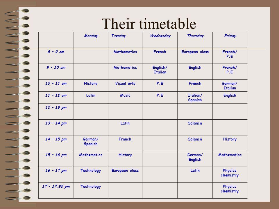 Their timetable MondayTuesdayWednesdayThursdayFriday 8 – 9 amMathematicsFrenchEuropean classFrench/ P.E 9 – 10 amMathematicsEnglish/ Italian EnglishFrench/ P.E 10 – 11 amHistoryVisual artsP.EFrenchGerman/ Italian 11 – 12 amLatinMusicP.EItalian/ Spanish English 12 – 13 pm 13 – 14 pmLatinScience 14 – 15 pmGerman/ Spanish FrenchScienceHistory 15 – 16 pmMathematicsHistoryGerman/ English Mathematics 16 – 17 pmTechnologyEuropean classLatinPhysics chemistry 17 – 17,30 pmTechnologyPhysics chemistry