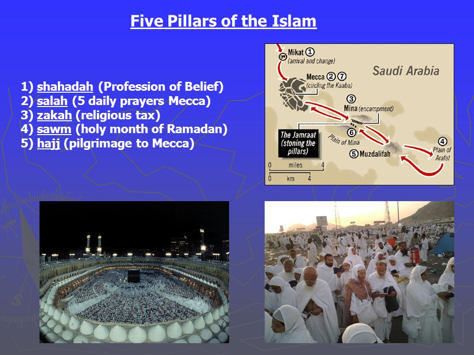 1) shahadah (Profession of Belief) 2) salah (5 daily prayers Mecca) 3) zakah (religious tax) 4) sawm (holy month of Ramadan) 5) hajj (pilgrimage to Mecca) Five Pillars of the Islam