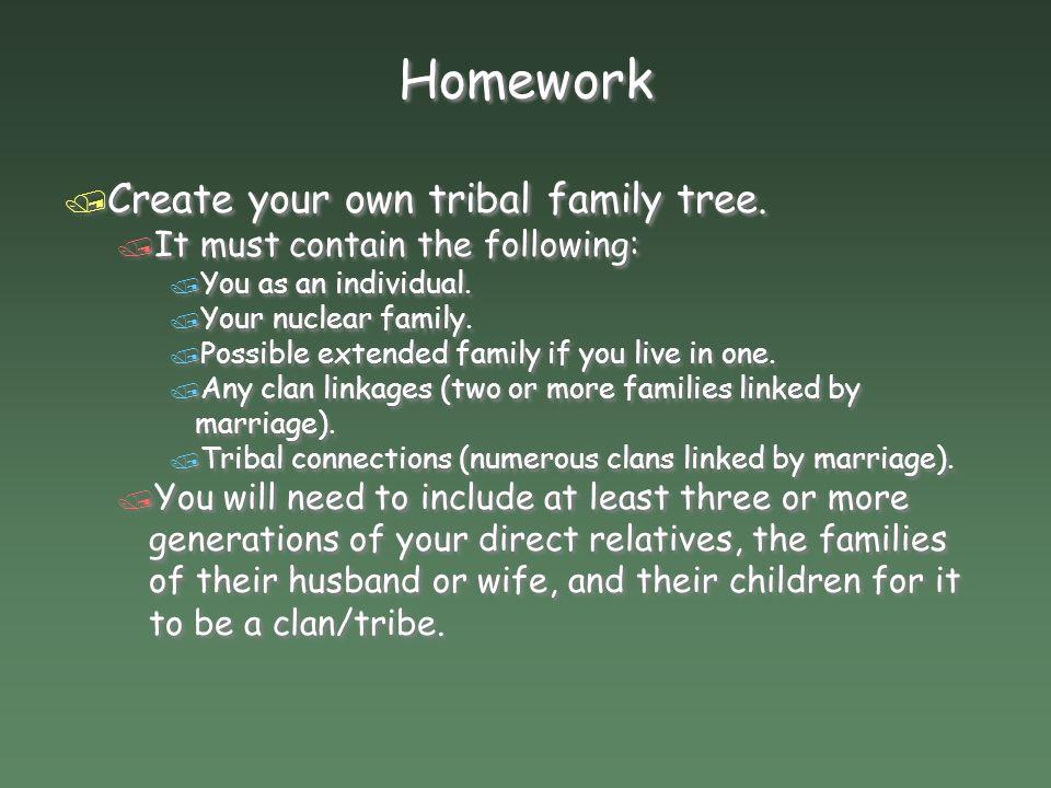 Snyder Clan Besozzi Clan McDougal Clan The Besozzi Tribe === = == = == = == = U