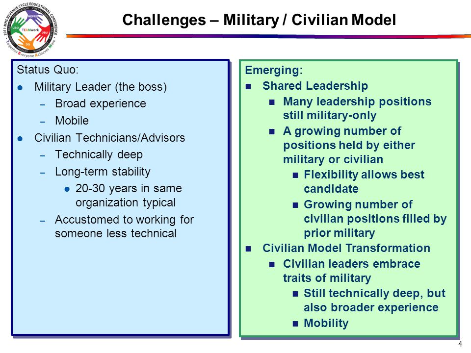 Challenges – Military / Civilian Model Status Quo: Military Leader (the boss) – Broad experience – Mobile Civilian Technicians/Advisors – Technically deep – Long-term stability 20-30 years in same organization typical – Accustomed to working for someone less technical Status Quo: Military Leader (the boss) – Broad experience – Mobile Civilian Technicians/Advisors – Technically deep – Long-term stability 20-30 years in same organization typical – Accustomed to working for someone less technical Emerging: Shared Leadership Many leadership positions still military-only A growing number of positions held by either military or civilian Flexibility allows best candidate Growing number of civilian positions filled by prior military Civilian Model Transformation Civilian leaders embrace traits of military Still technically deep, but also broader experience Mobility Emerging: Shared Leadership Many leadership positions still military-only A growing number of positions held by either military or civilian Flexibility allows best candidate Growing number of civilian positions filled by prior military Civilian Model Transformation Civilian leaders embrace traits of military Still technically deep, but also broader experience Mobility 4