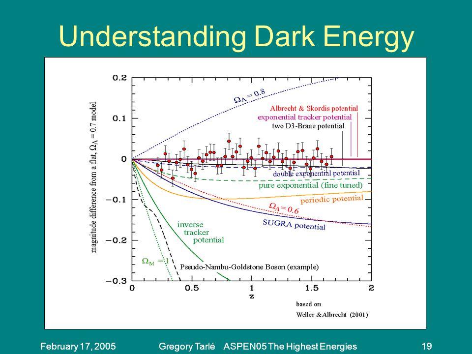 February 17, 2005Gregory Tarlé ASPEN05 The Highest Energies19 Understanding Dark Energy