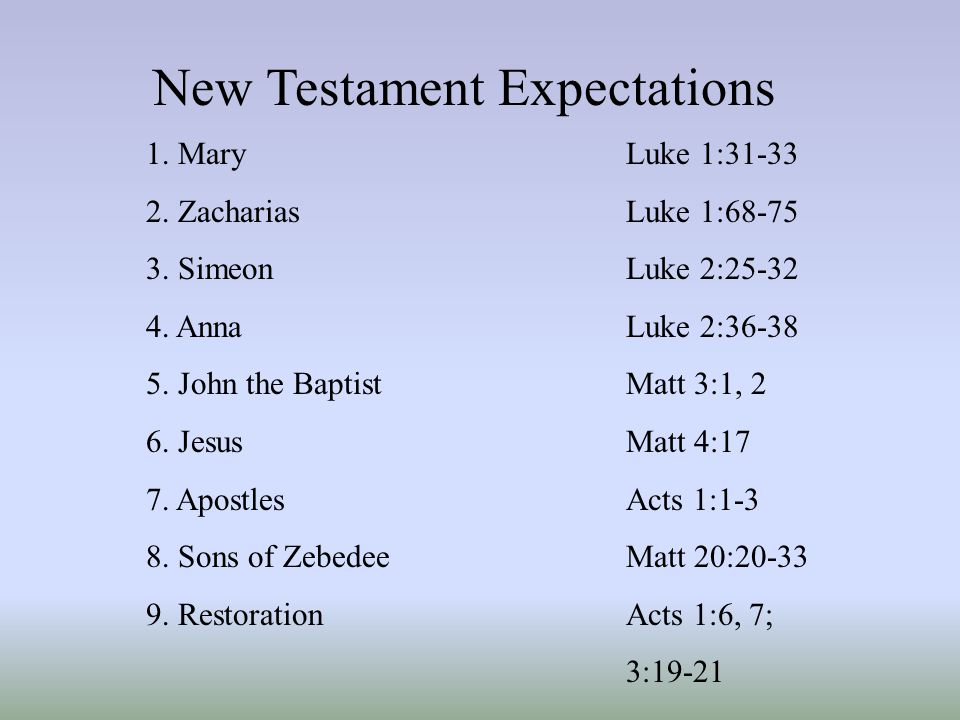 1. MaryLuke 1:31-33 2. ZachariasLuke 1:68-75 3. SimeonLuke 2:25-32 4.