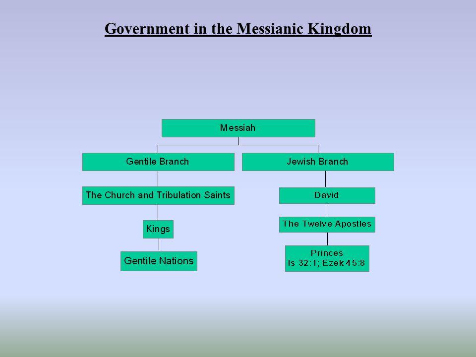 Government in the Messianic Kingdom