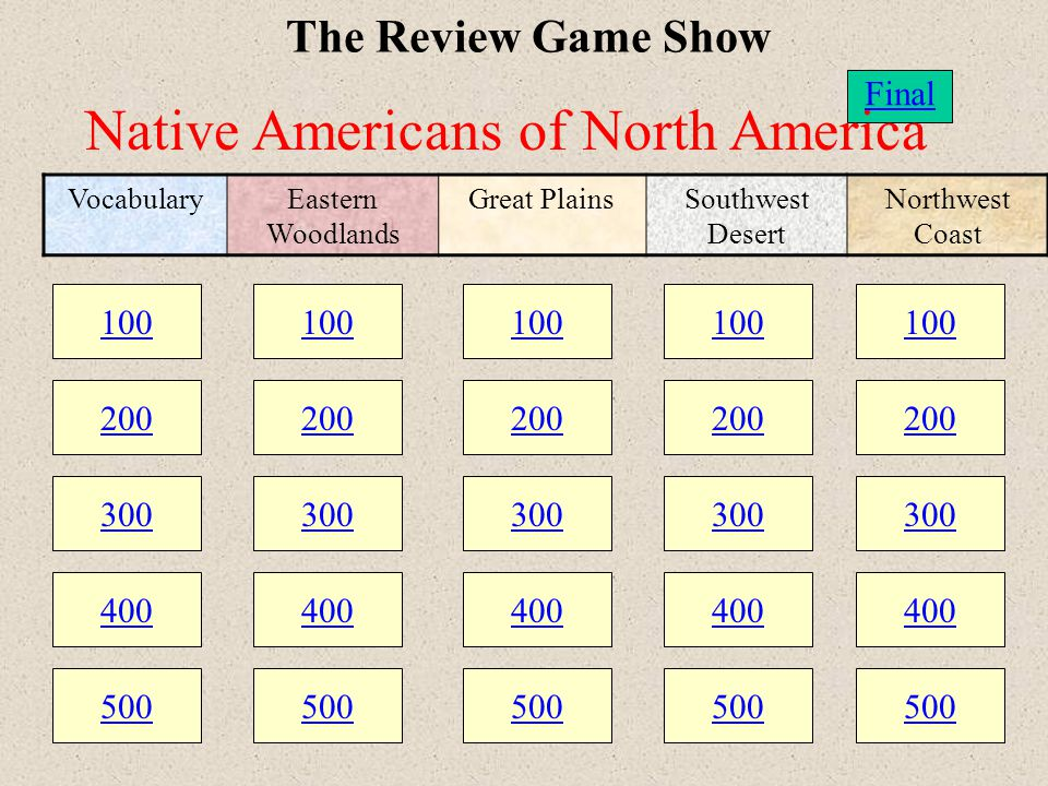 100 200 300 400 500 100 200 300 400 500 100 200 300 400 500 The Review Game Show 100 200 300 400 500 100 200 300 400 500 VocabularyEastern Woodlands Great PlainsSouthwest Desert Northwest Coast Native Americans of North America Final