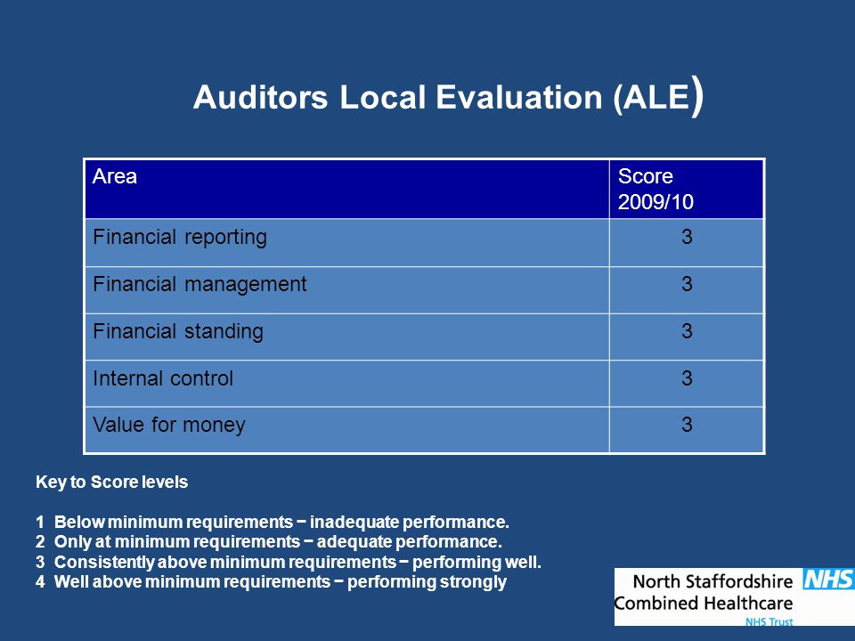 Auditors Local Evaluation (ALE ) Key to Score levels 1 Below minimum requirements − inadequate performance.