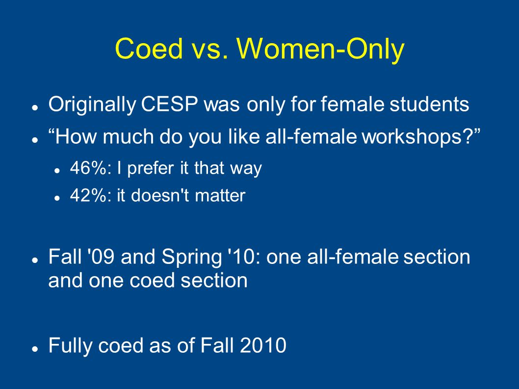 "Coed vs. Women-Only Originally CESP was only for female students ""How much do you like all-female workshops?"" 46%: I prefer it that way 42%: it doesn'"