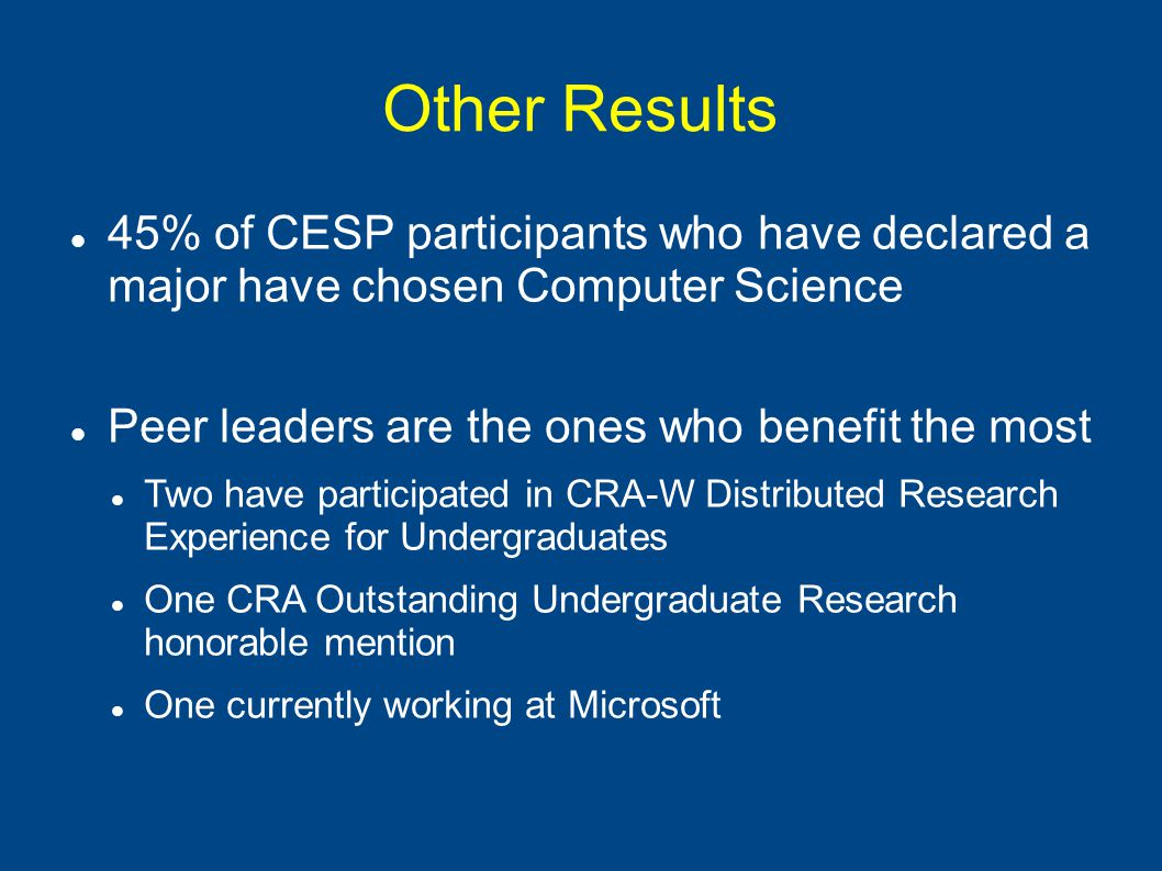 Other Results 45% of CESP participants who have declared a major have chosen Computer Science Peer leaders are the ones who benefit the most Two have participated in CRA-W Distributed Research Experience for Undergraduates One CRA Outstanding Undergraduate Research honorable mention One currently working at Microsoft