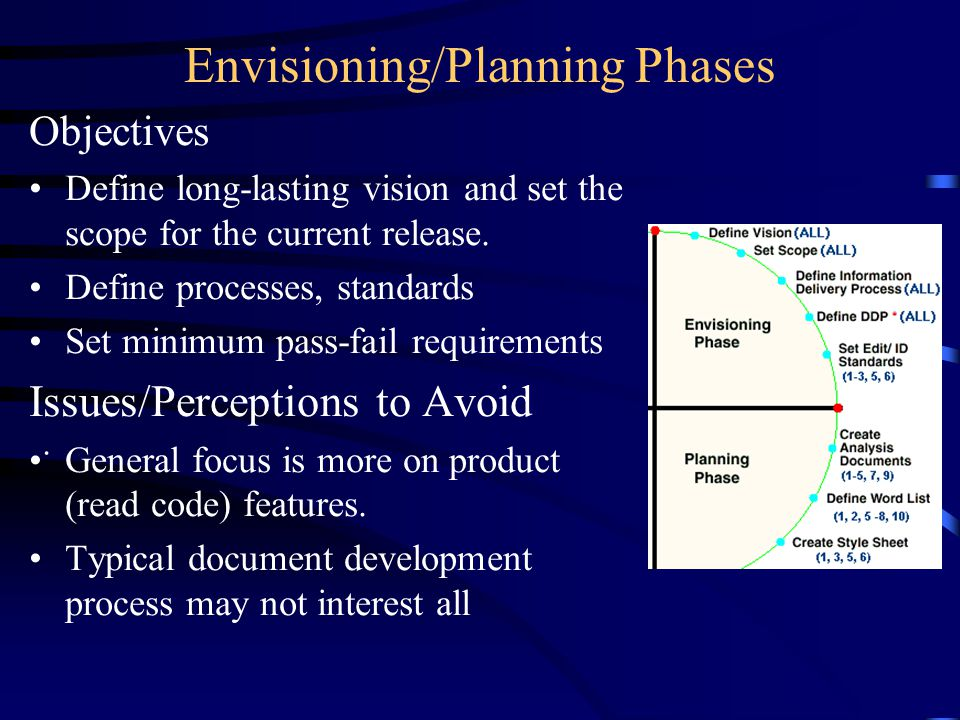 Objectives Define long-lasting vision and set the scope for the current release.