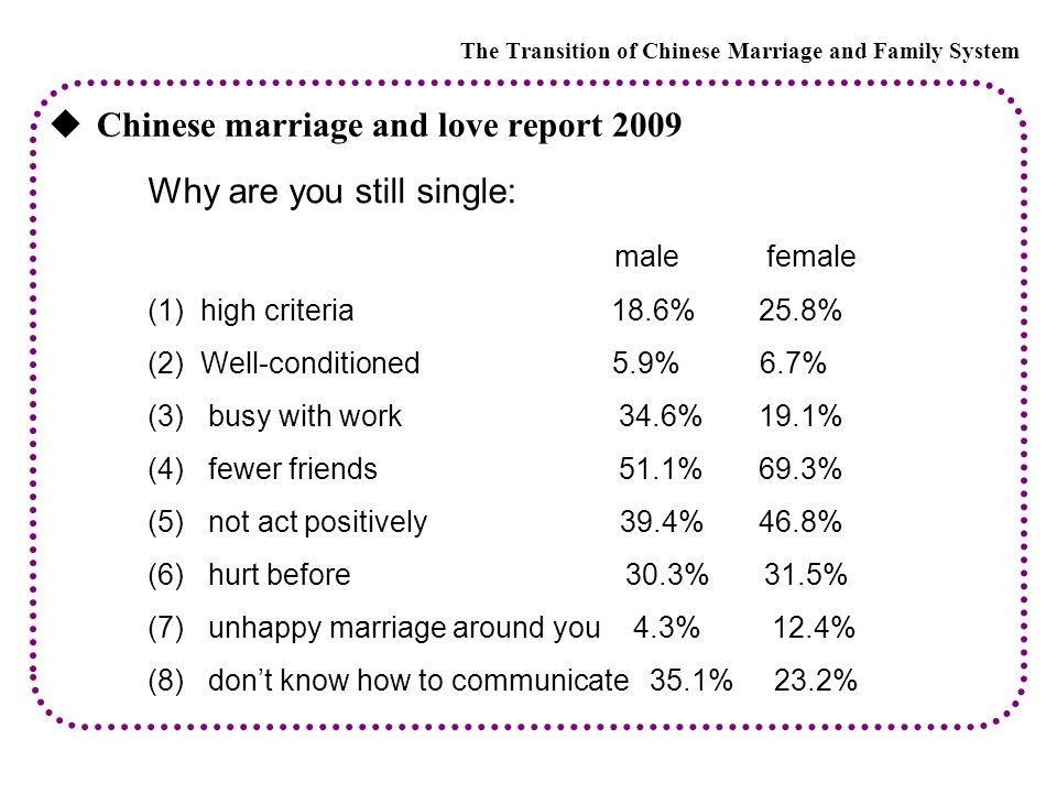  Chinese marriage and love report 2009 The Transition of Chinese Marriage and Family System Why are you still single: male female (1)high criteria 18.6% 25.8% (2)Well-conditioned 5.9% 6.7% (3) busy with work 34.6% 19.1% (4) fewer friends 51.1% 69.3% (5) not act positively 39.4% 46.8% (6) hurt before 30.3% 31.5% (7) unhappy marriage around you 4.3% 12.4% (8) don't know how to communicate 35.1% 23.2%