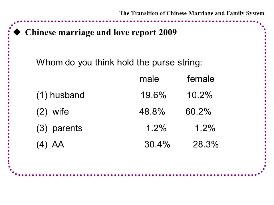  Chinese marriage and love report 2009 The Transition of Chinese Marriage and Family System Whom do you think hold the purse string: male female (1)husband 19.6% 10.2% (2) wife 48.8% 60.2% (3) parents 1.2% 1.2% (4) AA 30.4% 28.3%