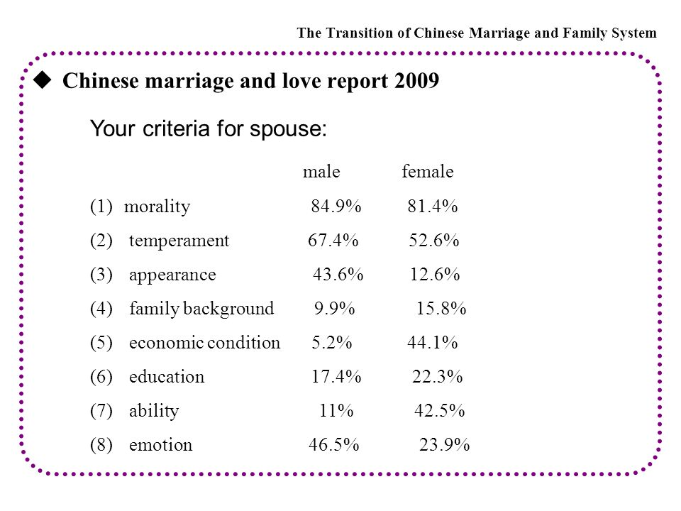  Chinese marriage and love report 2009 The Transition of Chinese Marriage and Family System Your criteria for spouse: male female (1)morality 84.9% 81.4% (2) temperament 67.4% 52.6% (3) appearance 43.6% 12.6% (4) family background 9.9% 15.8% (5) economic condition 5.2% 44.1% (6) education 17.4% 22.3% (7) ability 11% 42.5% (8) emotion 46.5% 23.9%