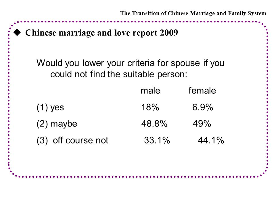 Chinese marriage and love report 2009 The Transition of Chinese Marriage and Family System Would you lower your criteria for spouse if you could not find the suitable person: male female (1)yes 18% 6.9% (2)maybe 48.8% 49% (3) off course not 33.1% 44.1%