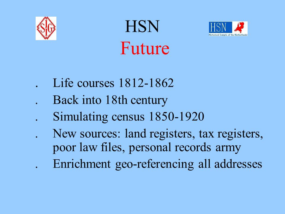 HSN Spanning Past and Present (SPAN).Combination NKPS (sample 1923-1985).Completing Families RP's. Sampling and Following Siblings.Sampling from Perio