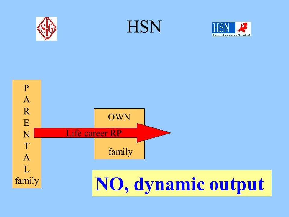HSN P A R E N T A L family OWN family Life career RP EASY to handle????