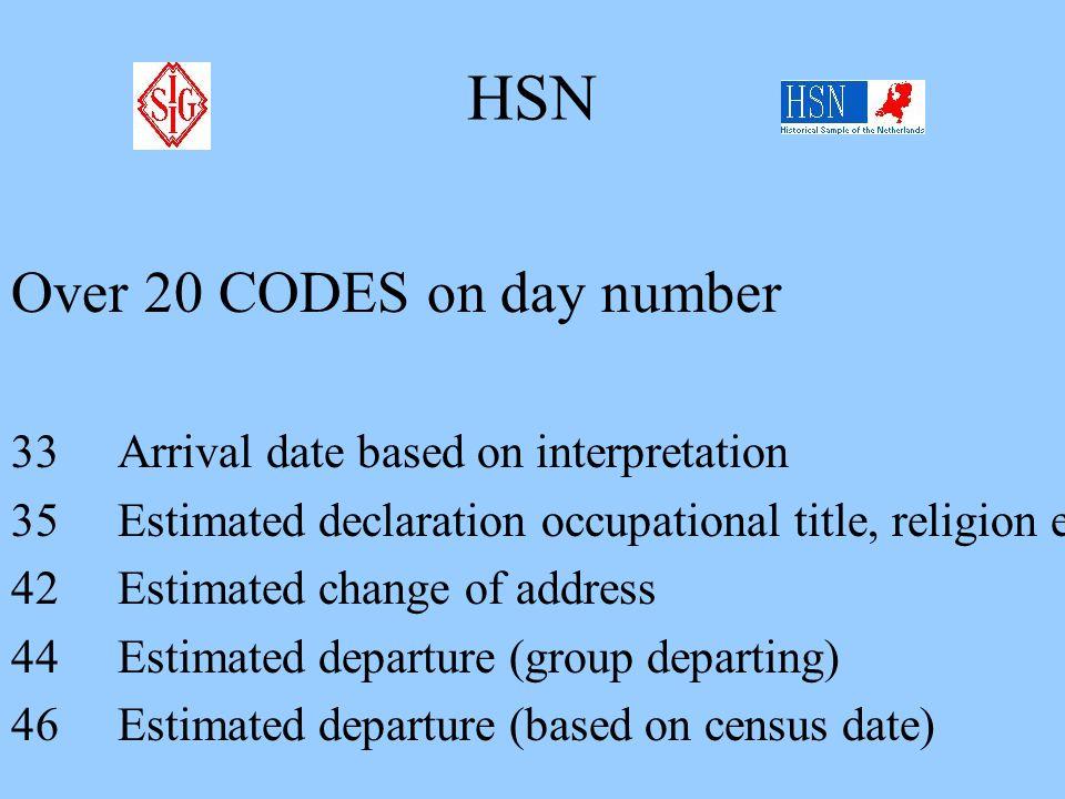 HSN UNCERTAIN DATES