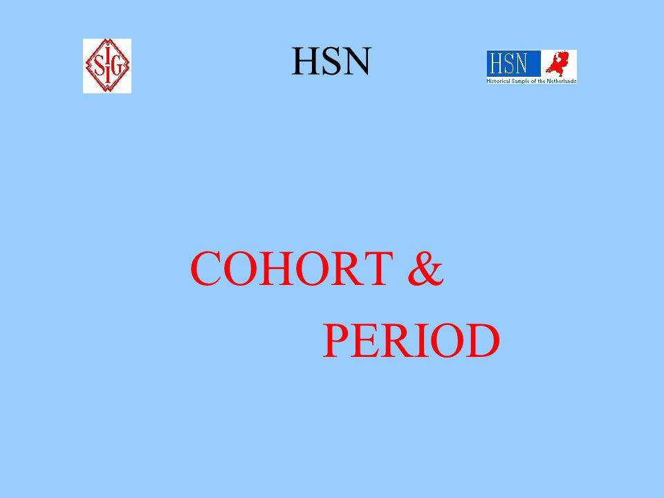 HSN Over 20 CODES on day number 33 Arrival date based on interpretation 35 Estimated declaration occupational title, religion etc 42 Estimated change