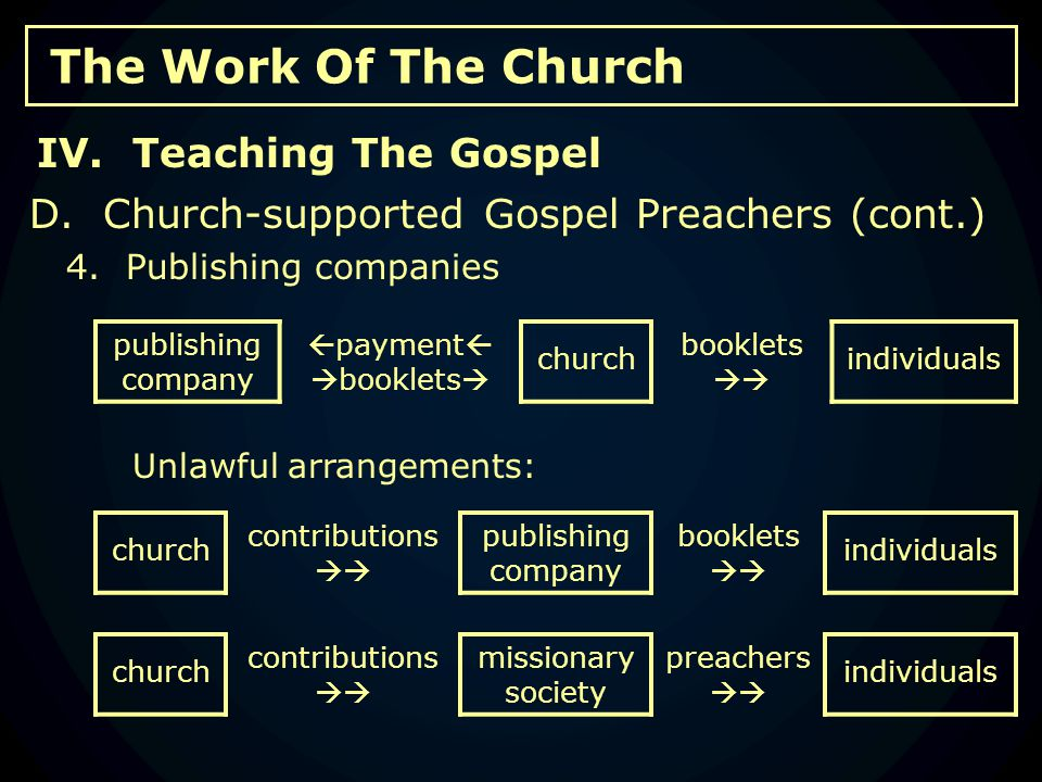 The Work Of The Church D. Church-supported Gospel Preachers (cont.) 4.
