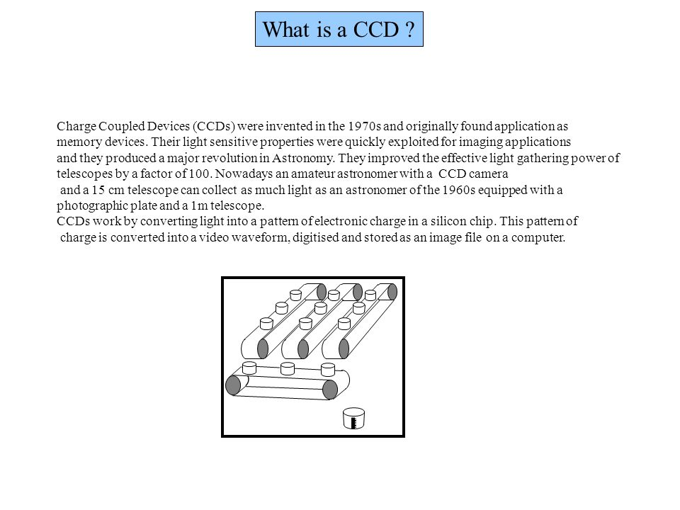 What is a CCD ? Charge Coupled Devices (CCDs) were invented in the 1970s and originally found application as memory devices. Their light sensitive pro