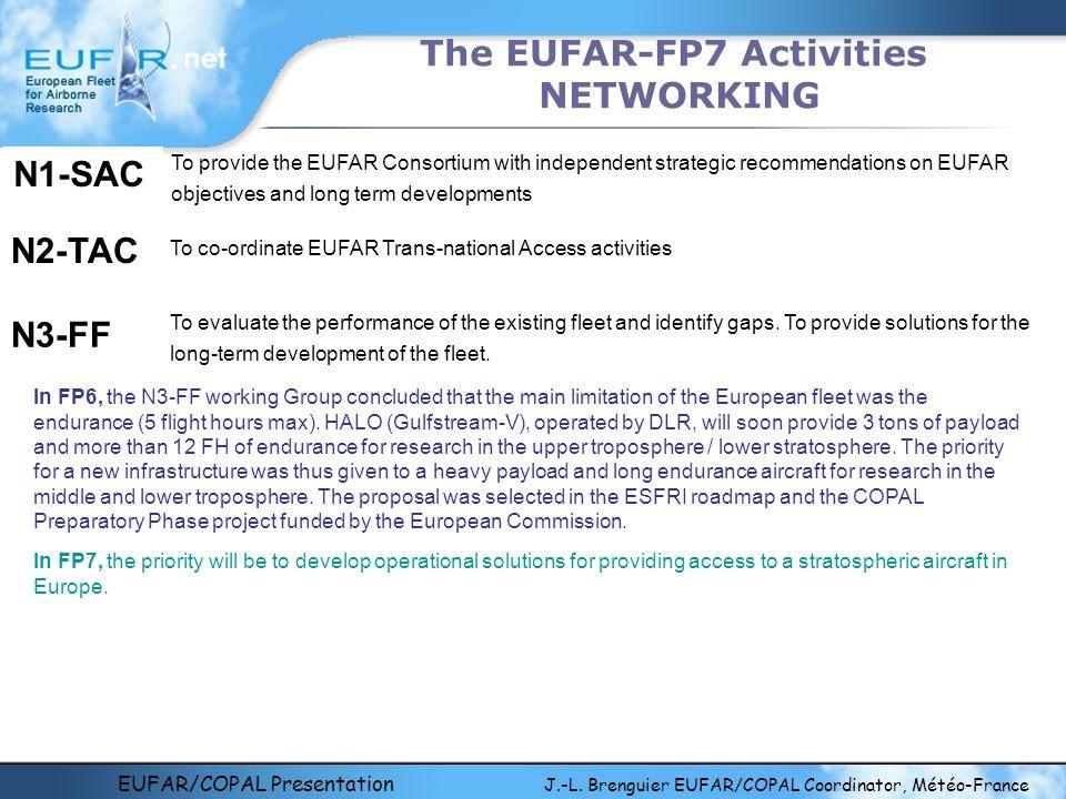 EUFAR/COPAL Presentation J.-L. Brenguier EUFAR/COPAL Coordinator, Météo-France The EUFAR-FP7 Activities NETWORKING To provide the EUFAR Consortium wit