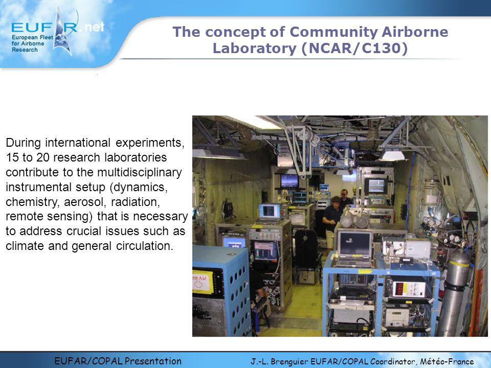 EUFAR/COPAL Presentation J.-L. Brenguier EUFAR/COPAL Coordinator, Météo-France The concept of Community Airborne Laboratory (NCAR/C130) During interna