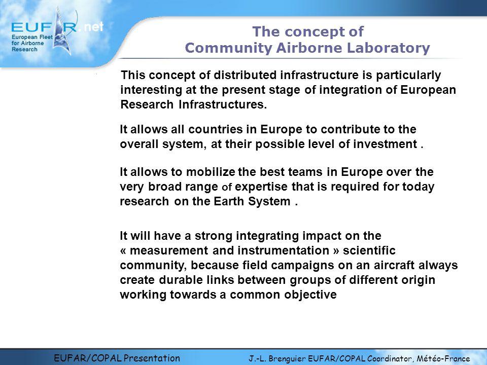 EUFAR/COPAL Presentation J.-L. Brenguier EUFAR/COPAL Coordinator, Météo-France The concept of Community Airborne Laboratory This concept of distribute
