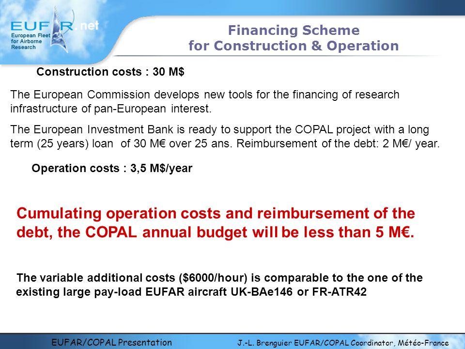 EUFAR/COPAL Presentation J.-L. Brenguier EUFAR/COPAL Coordinator, Météo-France Financing Scheme for Construction & Operation Construction costs : 30 M