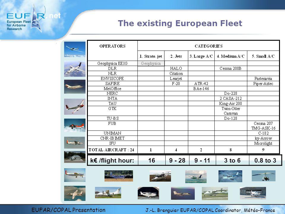 EUFAR/COPAL Presentation J.-L. Brenguier EUFAR/COPAL Coordinator, Météo-France The existing European Fleet k€ /flight hour:169 - 289 - 113 to 60.8 to