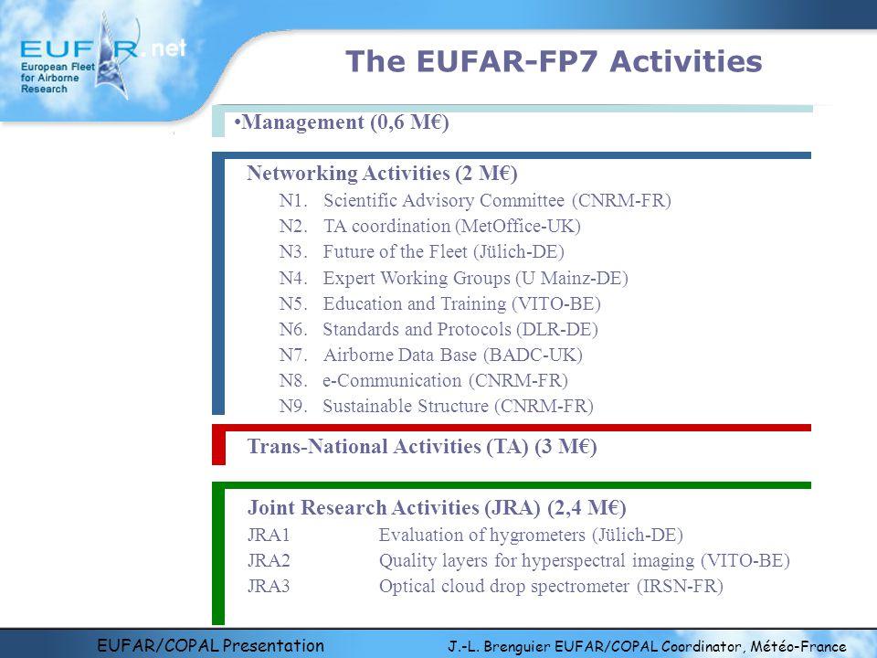 EUFAR/COPAL Presentation J.-L. Brenguier EUFAR/COPAL Coordinator, Météo-France The EUFAR-FP7 Activities Networking Activities (2 M€) N1.Scientific Adv