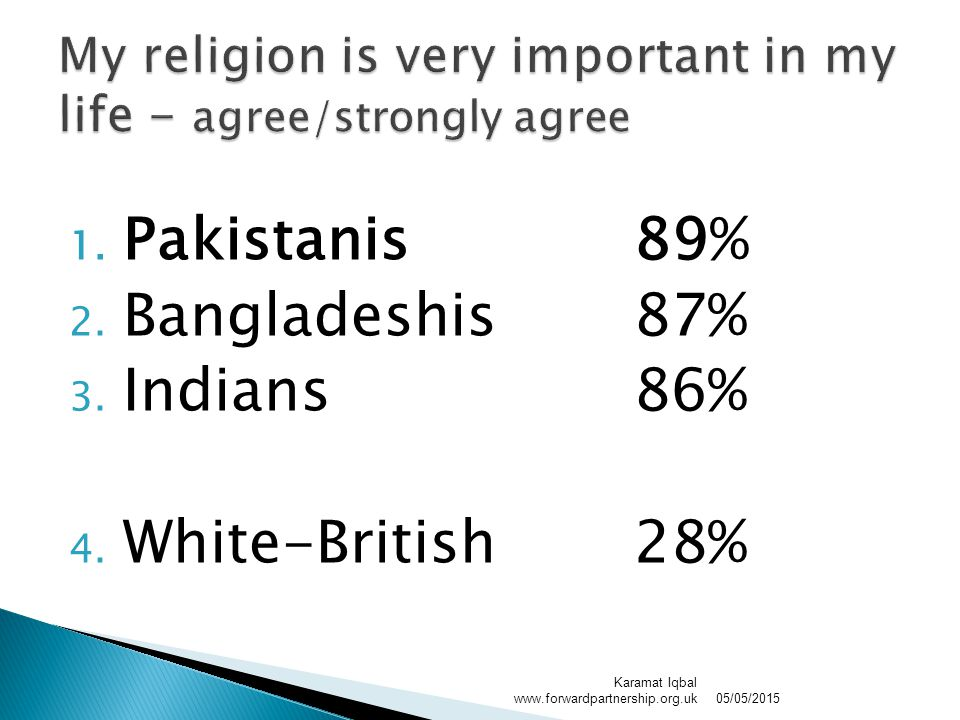  All Pakistani boys interviewed, were either attending a mosque after school or had done so in the past  28 % White did so; mainly for non-religious purposes 05/05/2015 Karamat Iqbal www.forwardpartnership.org.uk