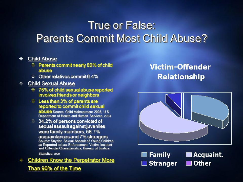 True or False: Parents Commit Most Child Abuse?  Child Abuse  Parents commit nearly 80% of child abuse  Other relatives commit 6.4%  Child Sexual