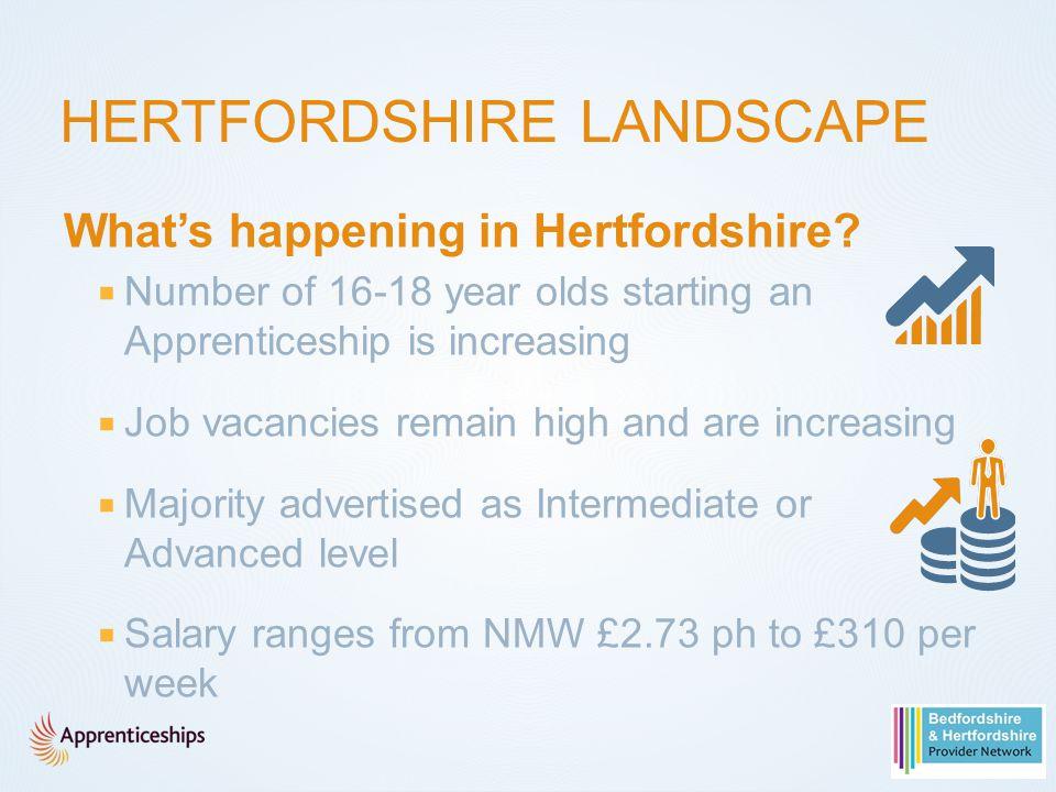 HERTFORDSHIRE LANDSCAPE What's happening in Hertfordshire.