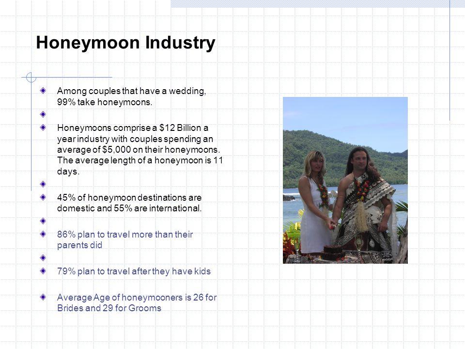Honeymoon Industry Among couples that have a wedding, 99% take honeymoons.