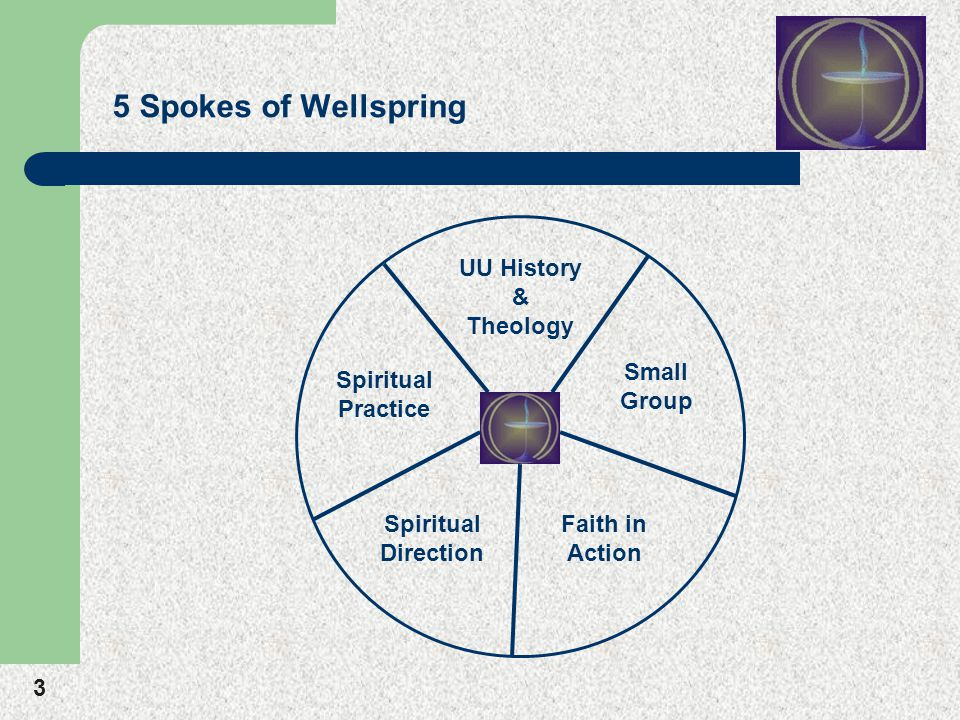 3 5 Spokes of Wellspring UU History & Theology Small Group Faith in Action Spiritual Direction Spiritual Practice