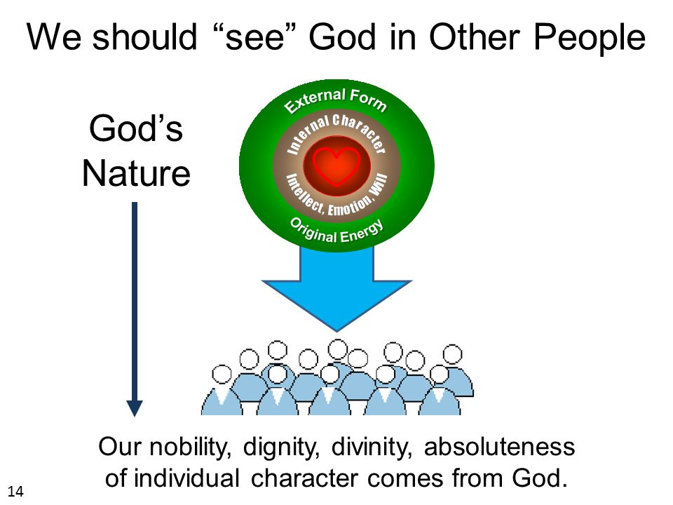 We should see God in Other People Our nobility, dignity, divinity, absoluteness of individual character comes from God.