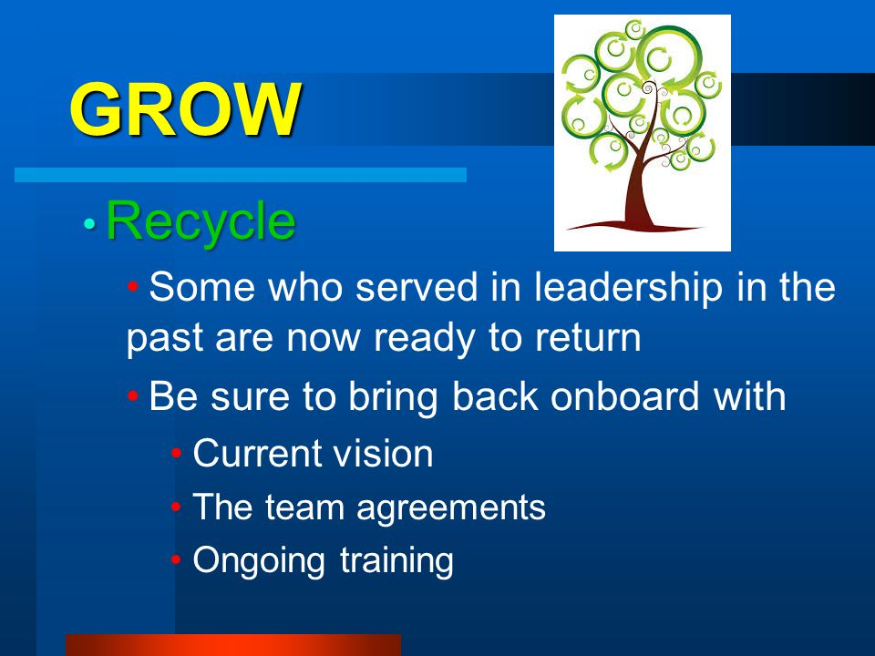GROW Recycle Recycle Some who served in leadership in the past are now ready to return Be sure to bring back onboard with Current vision The team agreements Ongoing training