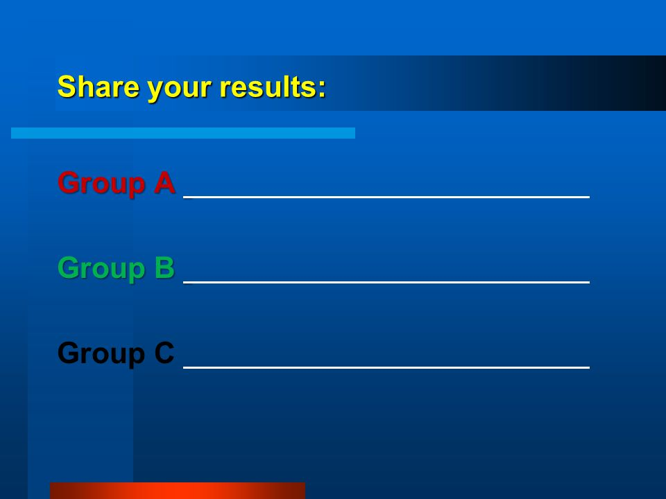 Share your results: Group A Group B Group C