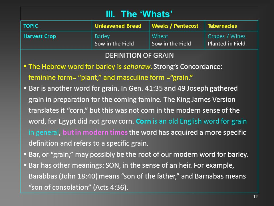 12 III. The 'Whats' TOPICUnleavened BreadWeeks / PentecostTabernacles Harvest CropBarley Sow in the Field Wheat Sow in the Field Grapes / Wines Plante