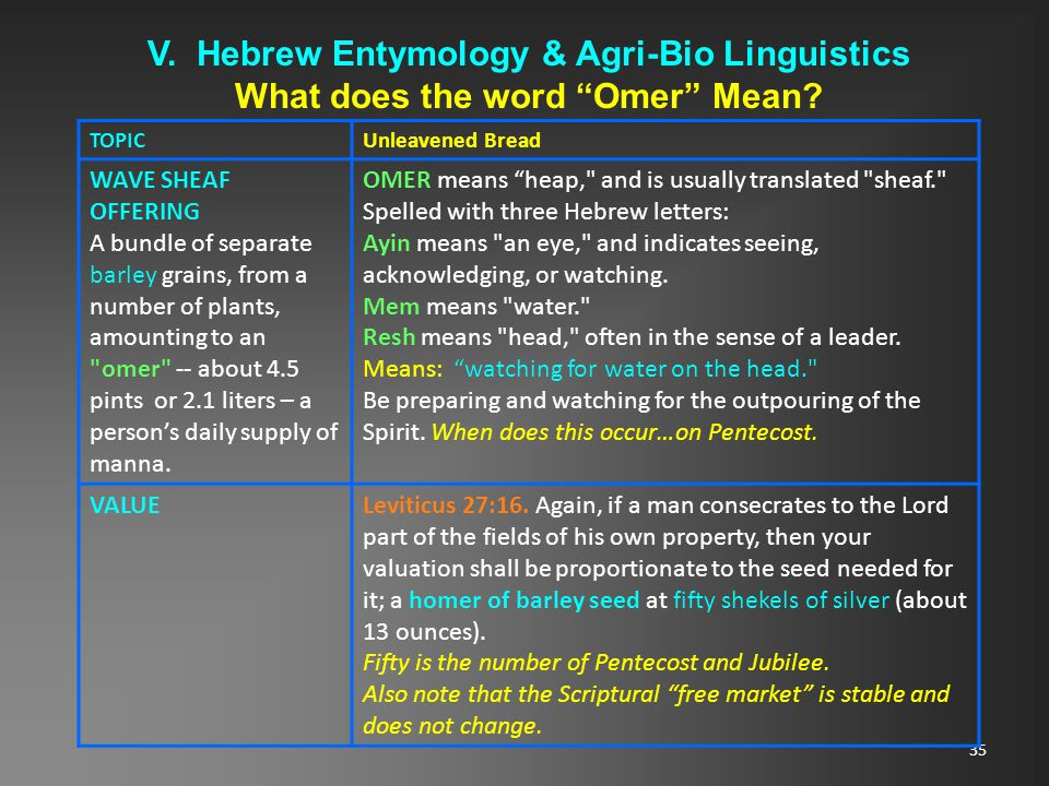 35 V. Hebrew Entymology & Agri-Bio Linguistics What does the word Omer Mean.