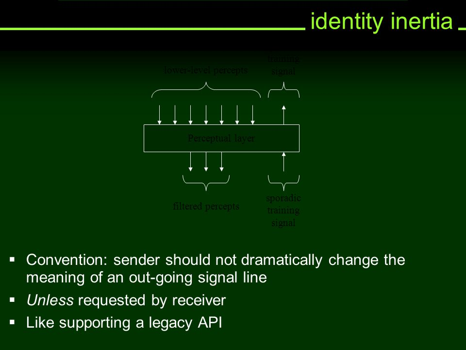 identity inertia  Convention: sender should not dramatically change the meaning of an out-going signal line  Unless requested by receiver  Like sup