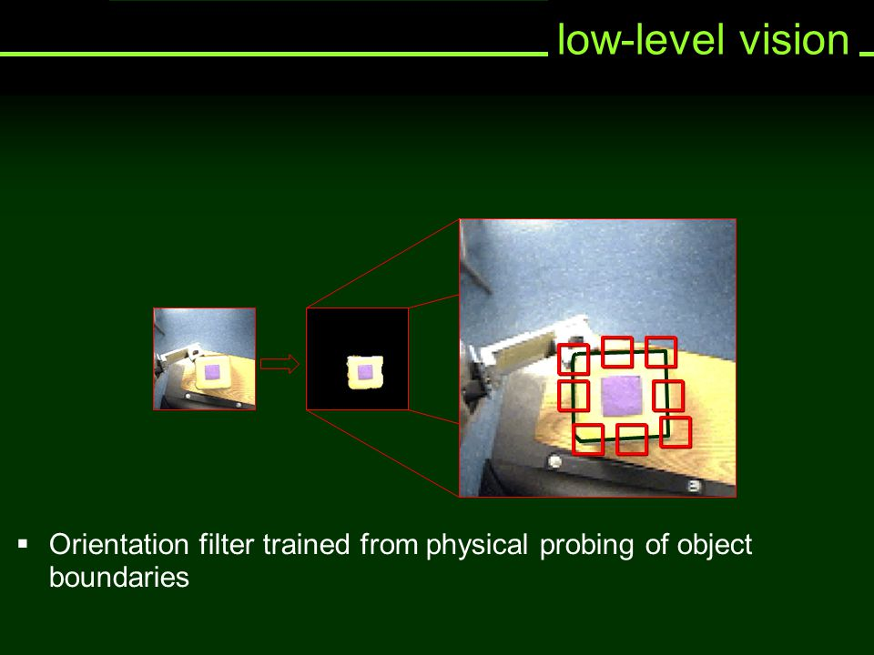 low-level vision  Orientation filter trained from physical probing of object boundaries
