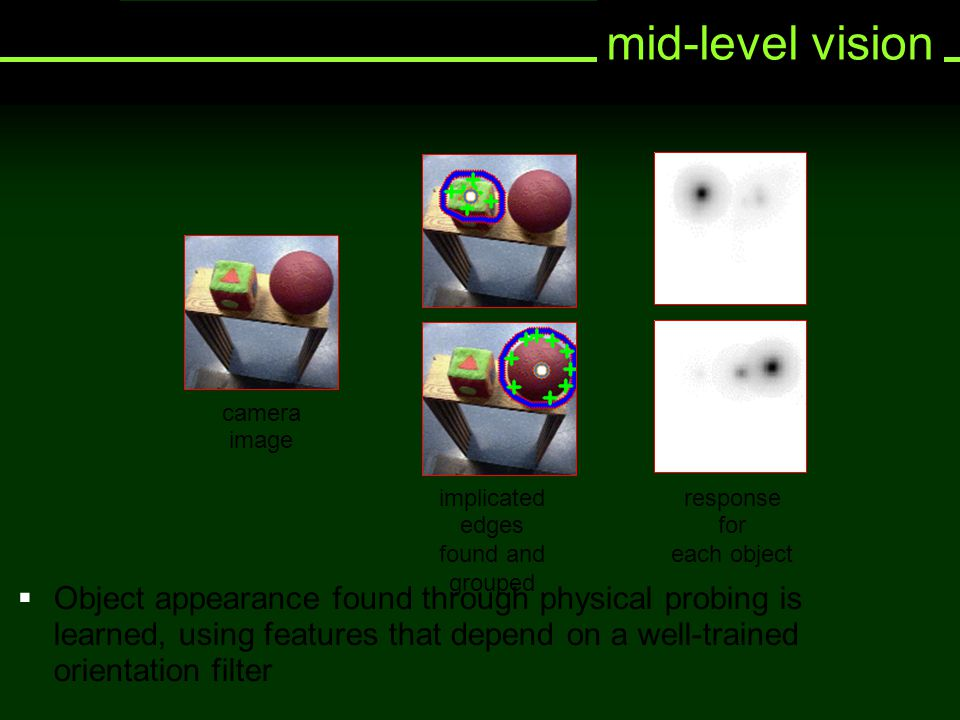 mid-level vision camera image response for each object implicated edges found and grouped  Object appearance found through physical probing is learne