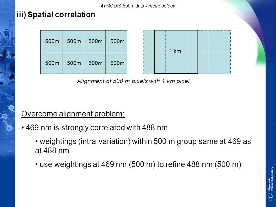 iii) Spatial correlation 4) MODIS 500m data - methodology 500m 1 km Alignment of 500 m pixels with 1 km pixel Overcome alignment problem: 469 nm is strongly correlated with 488 nm weightings (intra-variation) within 500 m group same at 469 as at 488 nm use weightings at 469 nm (500 m) to refine 488 nm (500 m)