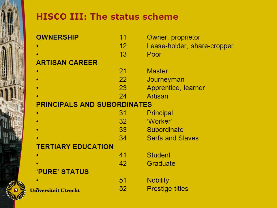 HISCO IV: The RELATION scheme FAMILY RELATIONSHIP 11Wife or widow 12Son 13 Daughter 14 Other male relative 15 Other female relative TEMPORAL RELATIONSHIP 21Former or retired 22Future VOLUNTARY OR HONORARY RELATIONSHIP 31Voluntary, honorary INCAPACITATED 41Physical or mental disability HOUSEWORK 51Homeworker