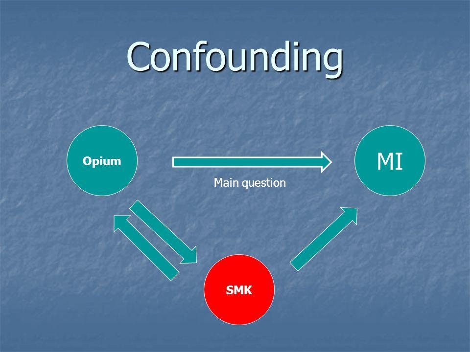Confounding Opium MI SMK