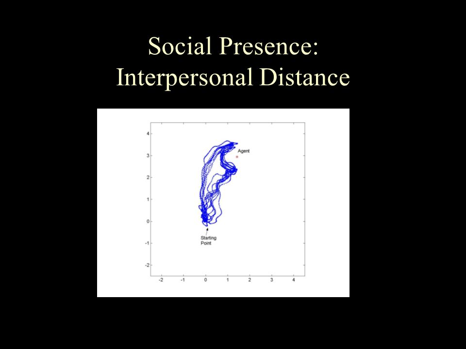 Social Presence: Interpersonal Distance
